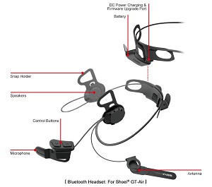 SENA 10U Bluetooth Headset