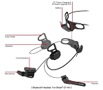 SENA 10U Bluetooth Headset for Shoei J-Cruise